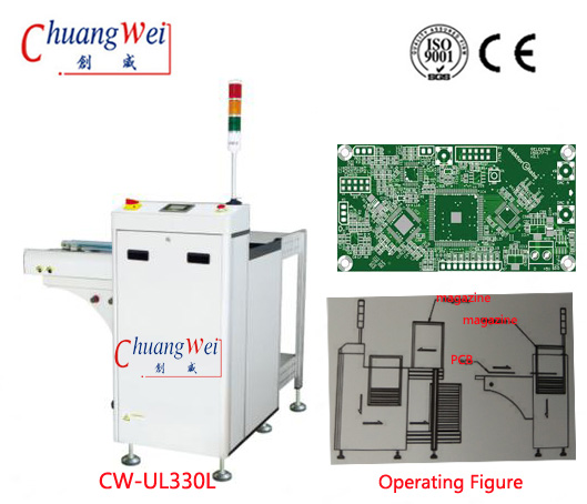 Inline Automatic Unloader with High Quality,CW-UL330L