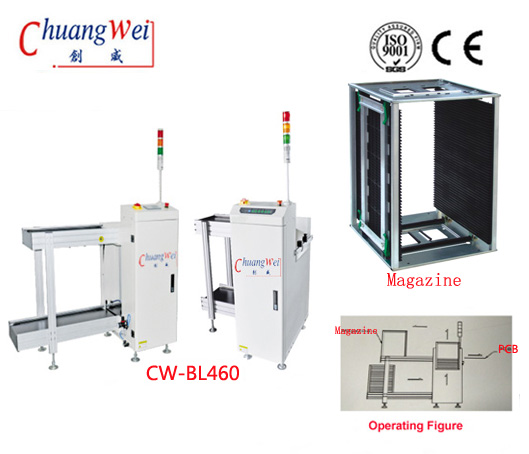 Professional SMT Loader Manufacturer & Suppliers from China,CW-BL460