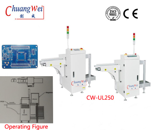 PCB Unloaders for Circuit Board Assemblies SMT Lines,CW-UL250