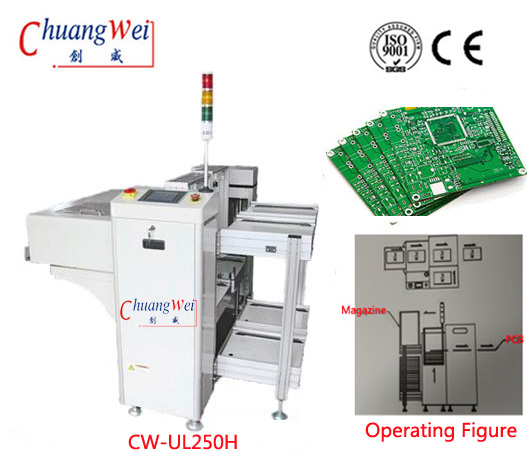 PCB Unloader, PCB Unloader Suppliers and Manufactures from China,CW-UL250L